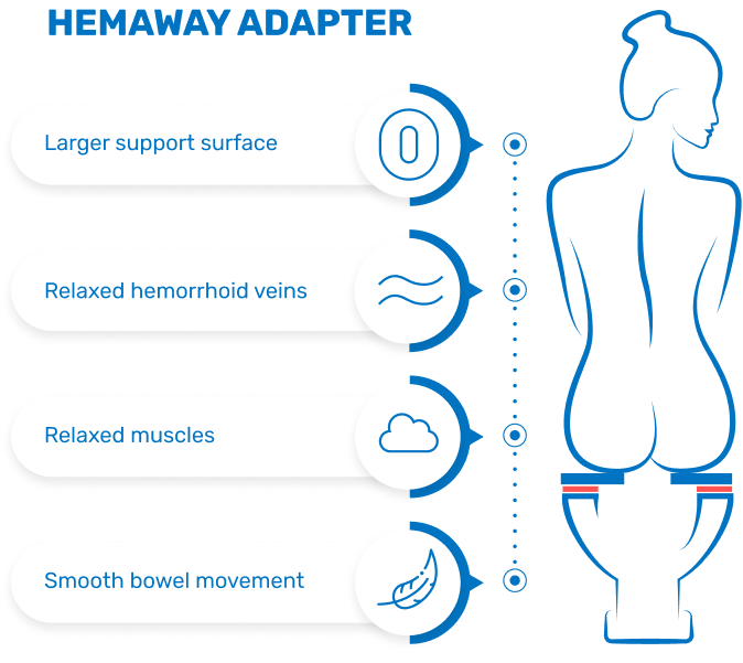 CURE HEMORRHOIDS AT HOME WITH HEMAWAY